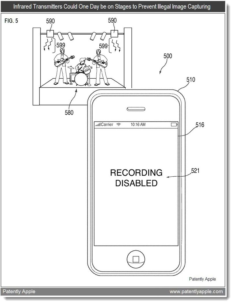 3 - infrared transmitters on stage could prevent illegal image capturing - apple patent 2011
