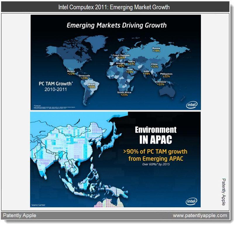 2 - Intel Computex 2011 - Emerging Market Growth - Q2 2011
