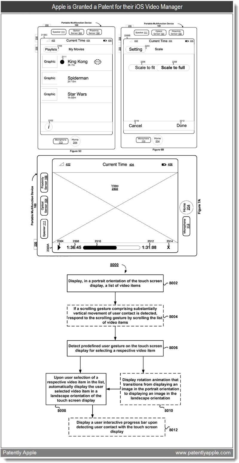 3 - Apple is granted a patent for their iOS Video Manager - June 2011