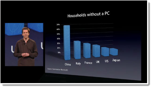 7 - Scott Forstall June 2011 - Households without a PC