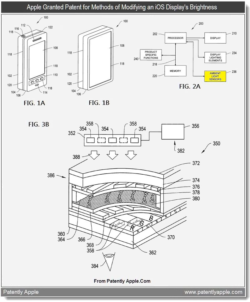 4 - Apple granted patent for methods of modifying an ios display's brightness - June 2011, Patently Apple