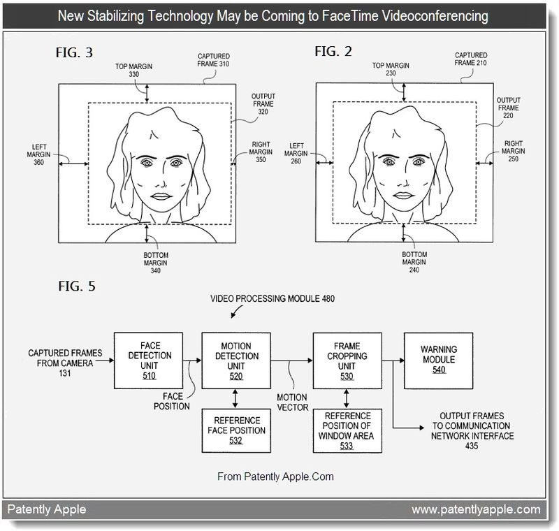 2 New Stabilizing Technology May be Coming to FaceTime Videoconferrencing - apple patent June 2011 - Patently Apple