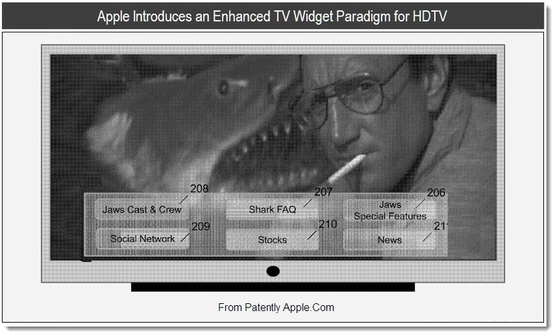 1 - Apple Introduces an Enhanced TV Widget Paradigm for HDTV - June 2011, Patently Apple