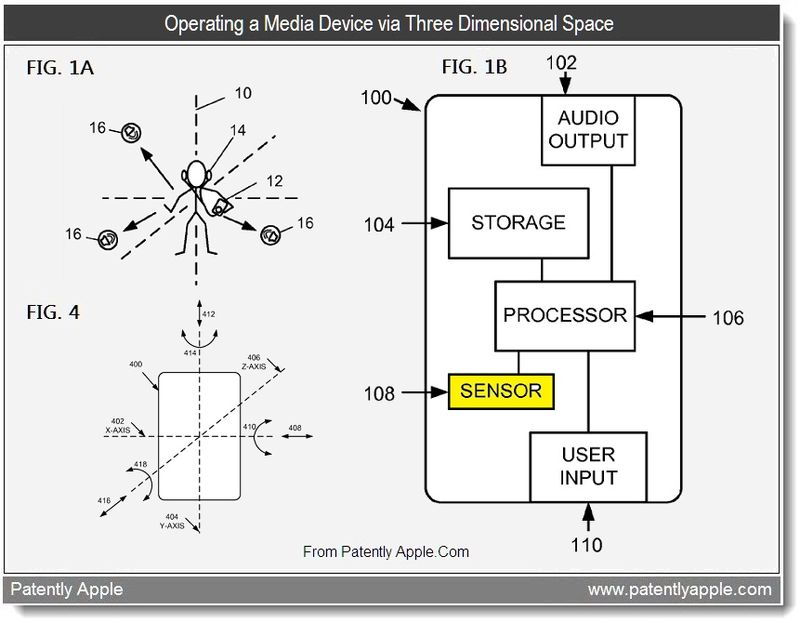 2 - operating media device via three dimensional space, apple patent june 2011 - patently apple