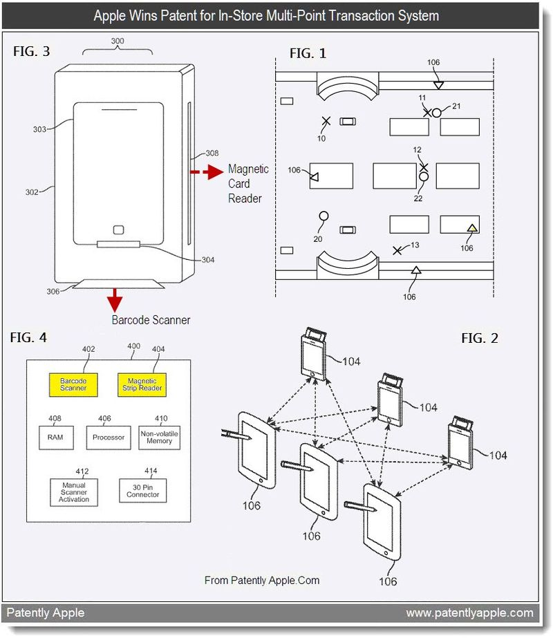 2 - Apple Wins Patent for In-Store Multi-Point Transaction System - July 2011, Patently Apple
