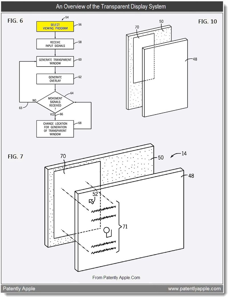 2 - An overview of the Transparent Display System, Apple Inc patent application, July 2011 Patently Apple