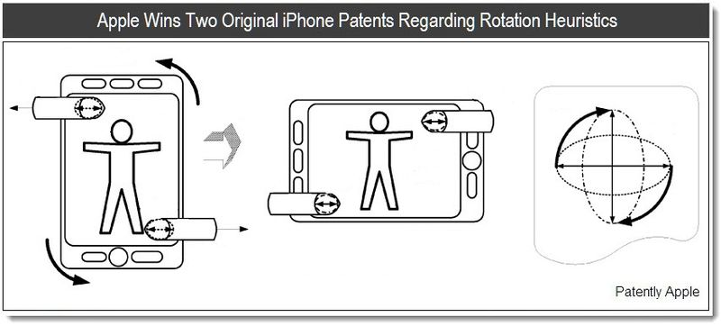 1 - Apple Wins Two Original iPhone Patents Regarding Rotation Heuristics, July 2011, Patently Apple