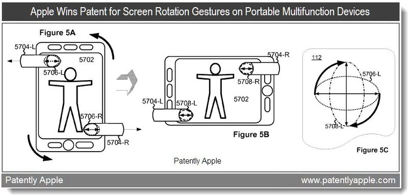 3 - Apple wins patent for screen rotation gestures on portable multifunctional devices, July 2011, Patently Apple