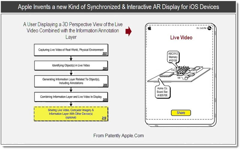 1 - Apple Invents a new Kind of Synchronized & Interactive AR Display for iOS Devices - July 2011 - Patently Apple