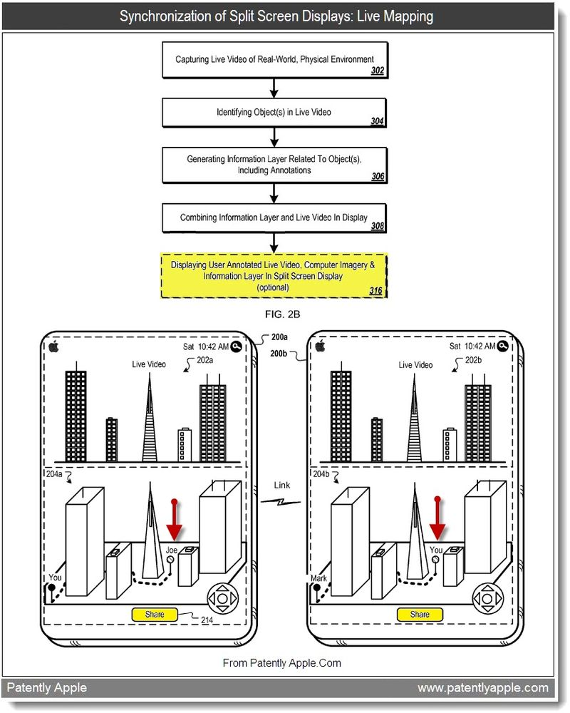 4 - Synchronization of Split Screen Displays - Live Mapping, Apple patent July 2011, Patently Apple