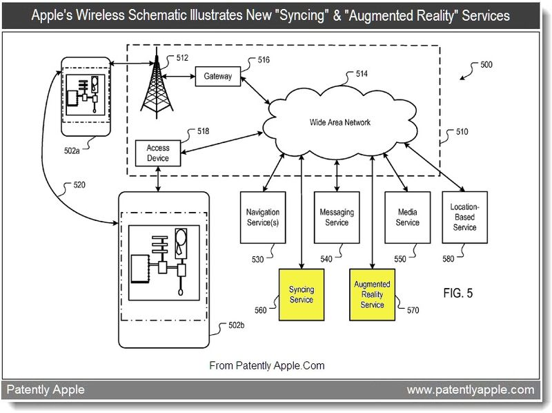 5 - Apple's Wireless Schematic illustrates New Synching & Augmented Reality Services, July 2011, Patently Apple