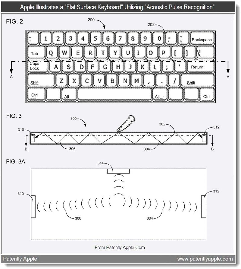 2 - Apple Illustrates a Flat Surface Keyboard Utilizing Acoustic Pulse Recogintion - July 2011, Patently Apple