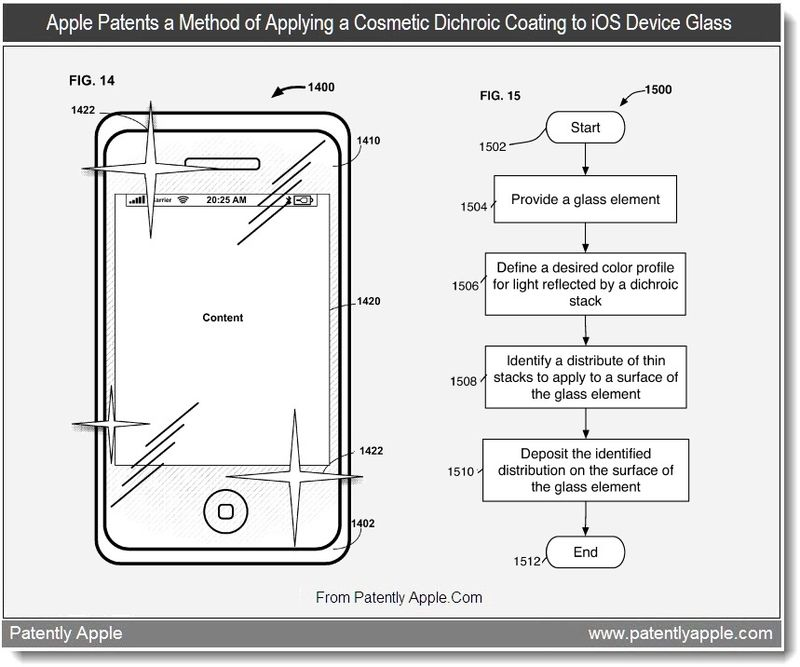 7 - Apple Patents a method of applying a cosmetic dichroic coating to iOS device glass, patent application 20110177300, Patently Apple