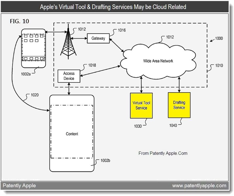 Extra - Apple's Virtual Tool & Drafting Services May be Cloud Related, July 2011, Patently Apple