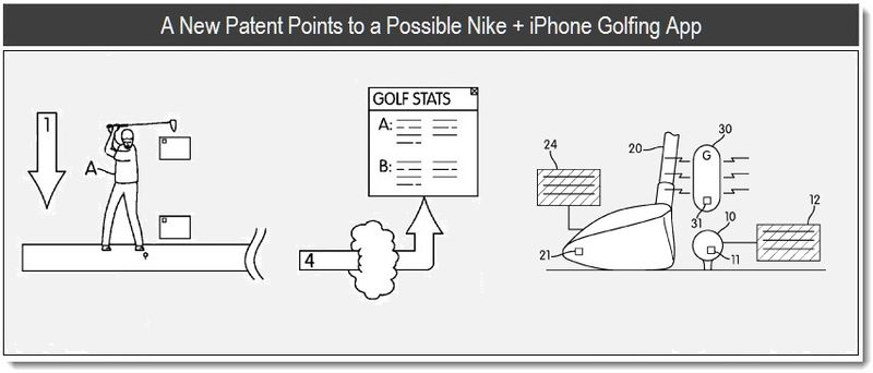 1 - A New Patent Points to a Possible Nike + iPhone Golfing App, July 2011, Patently Apple