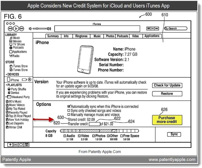 2 - Apple Considers New Credit System for iCloud & Users iTunes App, July 2011, Patently Apple
