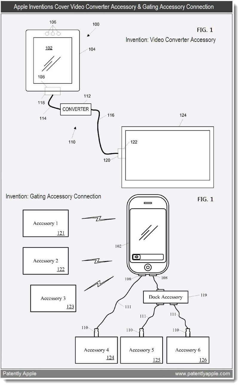 7 - Apple Inventions cover video converter accessory & gating accessory connections, July 2011, Patently Apple