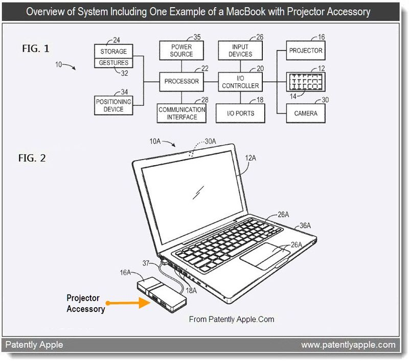 2 - overview of system including one example of a macbook with a projector accessory, Aug 2011 - Patently Apple