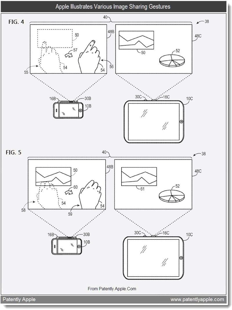 4 - Apple Illustrates Various Image Sharing Gestures, Aug 2011, Patently Apple