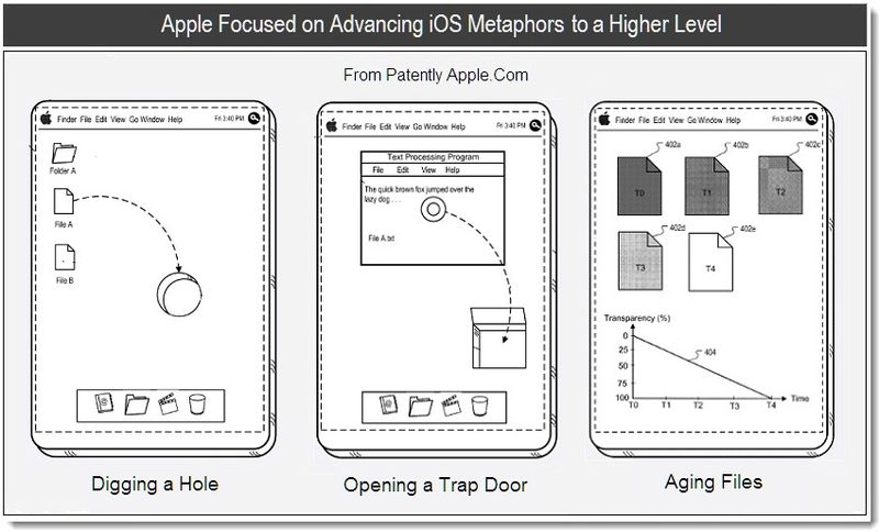 1 - Apple Focused on Advancing iOS Metaphors to a Higher Level, Aug 2011, Patently Apple