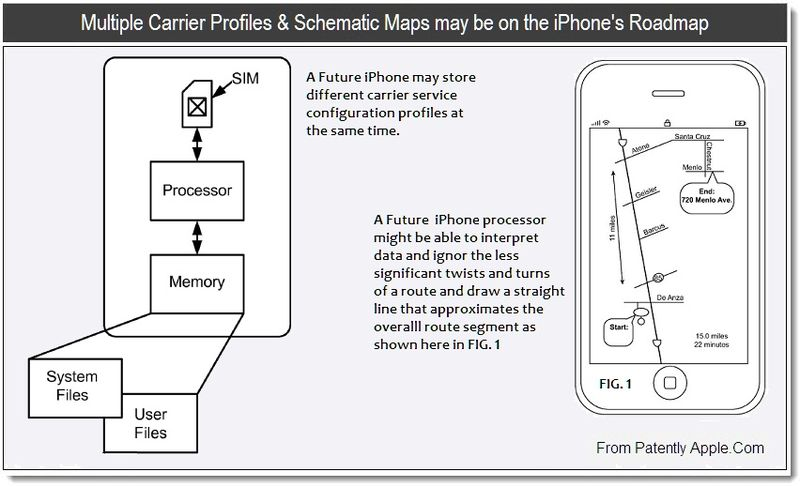 1 - Multiple Carrier Profiles & Schematic Maps may be on the iPhone's Roadmap, Aug 2011, Patently Apple