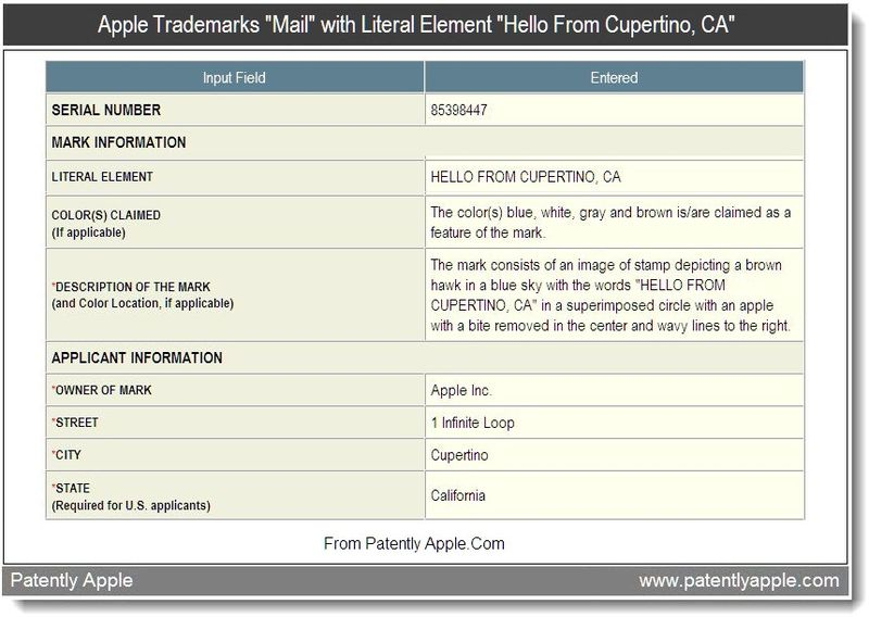 2 - Apple Trademarks Mail with Literal Element Hello from Cupertino, CA, aug 2011, Patently Apple