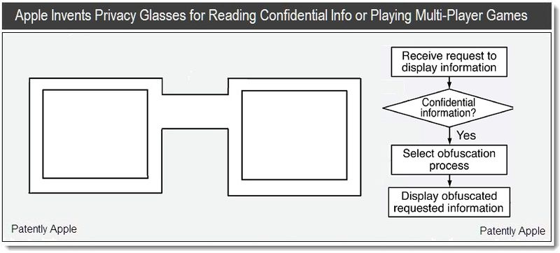 1 - Apple invents Privacy Glasses for reading confidential info or playing multi-player games, aug 2011, Patently Apple