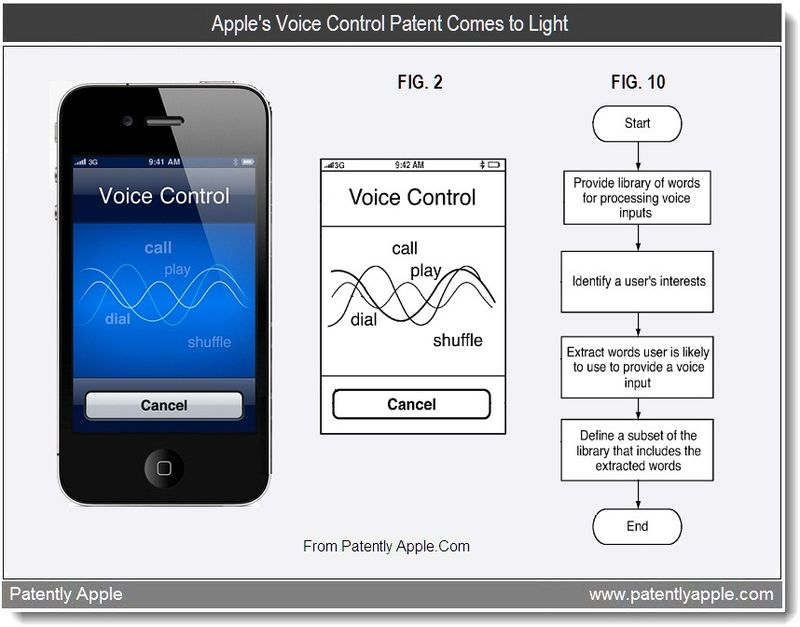 Extra 1 - Apple's Voice Control Patent Comes to Light, Aug 2011, Patently Apple