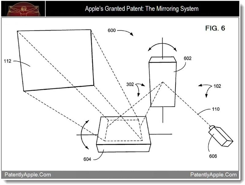 3b - Apple's Granted Patent - The Mirroring System, Sept 2011, from the Patentl Apple blog