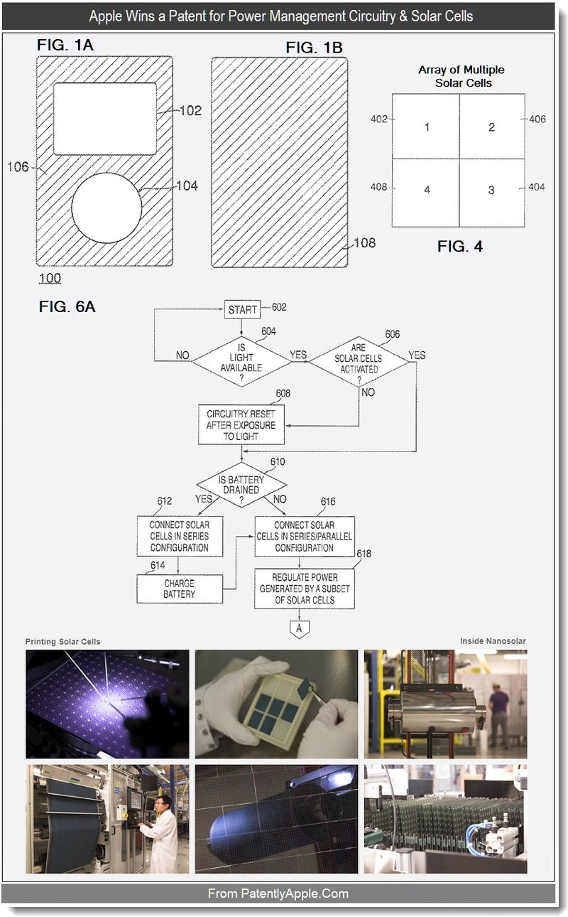 2 - Apple Wins a Patent for Power Management Circuitry & Solar Cells, Sept 2011, Patently Apple Blog