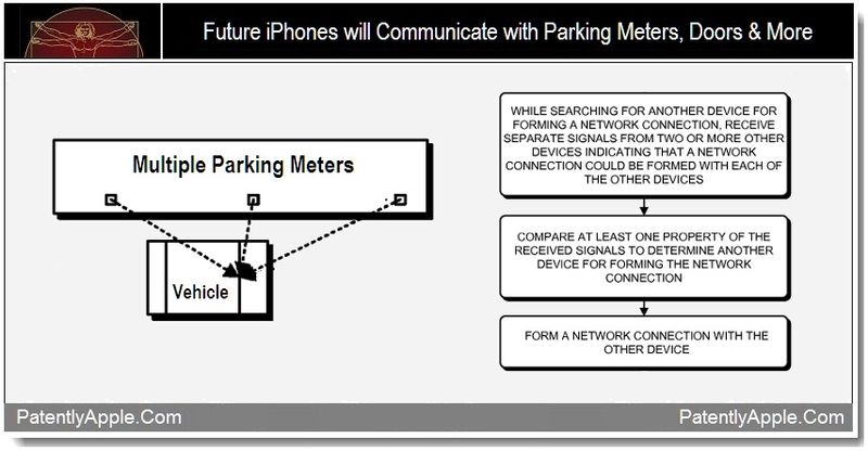 1 - Future iPhones will communicate with Parking Meters, Doors & More, Sept 2011, Patently Apple