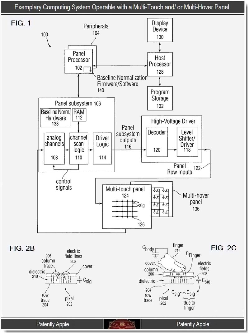 2 - Exemplary Computing System Operable with a Multi-Touch and or Multi-Hover Panel, Sept 2011, Patently Apple Blog