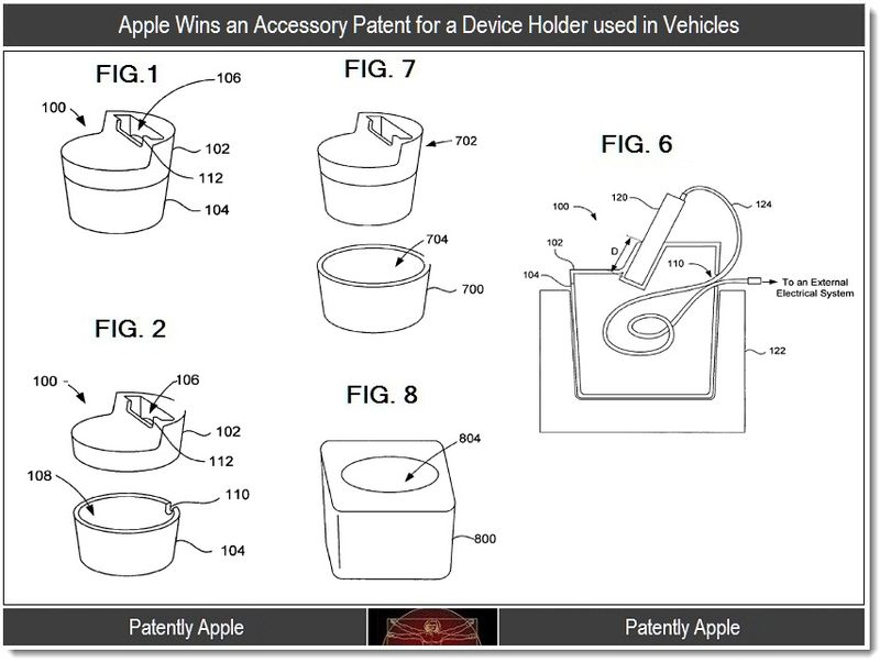 4 - Apple wins an accessory patent for a device holder for vhicles, Sept 2011, Patently Apple Blog