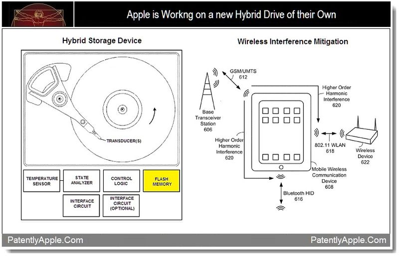 1 - Apple is Working on a new Hybrid Drive of their Own, Sept 2011, Patently Apple Blog
