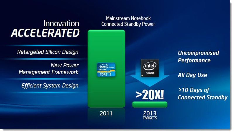 3 - New Power Mgmt Framework for Haswell 2013, Sept 2011, Patently Apple