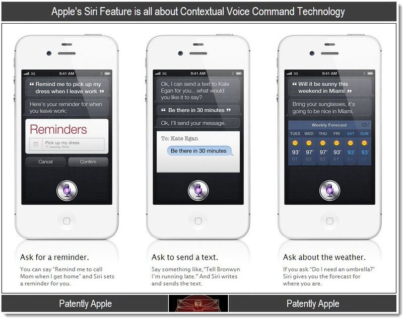 4 - Apple's Siri feature is all about contextual voice commands