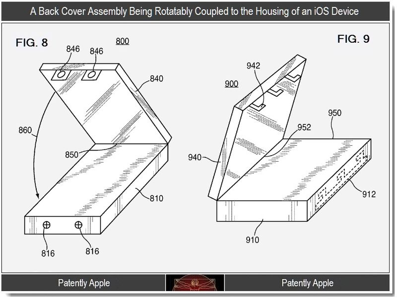 3 - a rotatable back cover coupled to an iOS device housing