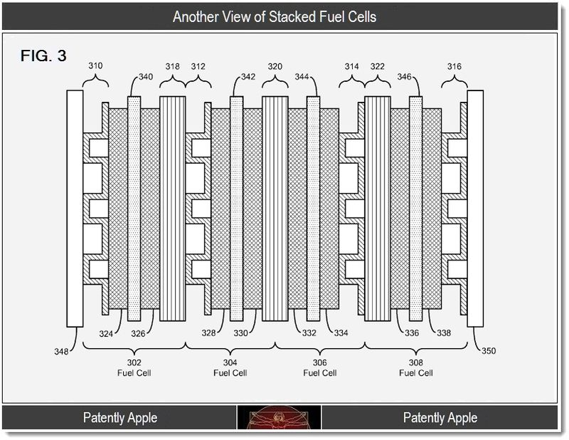 3 - another view of stacked fuel cells, apple patent 2011 Oct