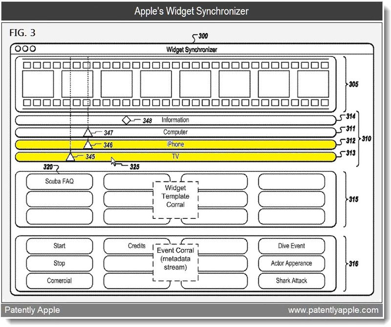 2- Apple's Widget Synchronizer - patent application June 2011, patentl apple