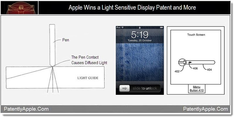 1 - Apple wins a light sensitive display patent and more