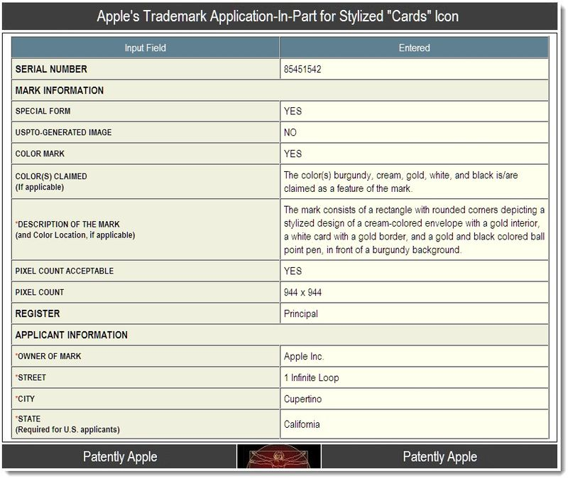 2 - Apple's TM Application in-part for Cards