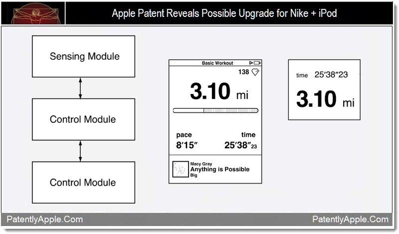 1 - apple patent reveals possible upgrade for Nike + iPod