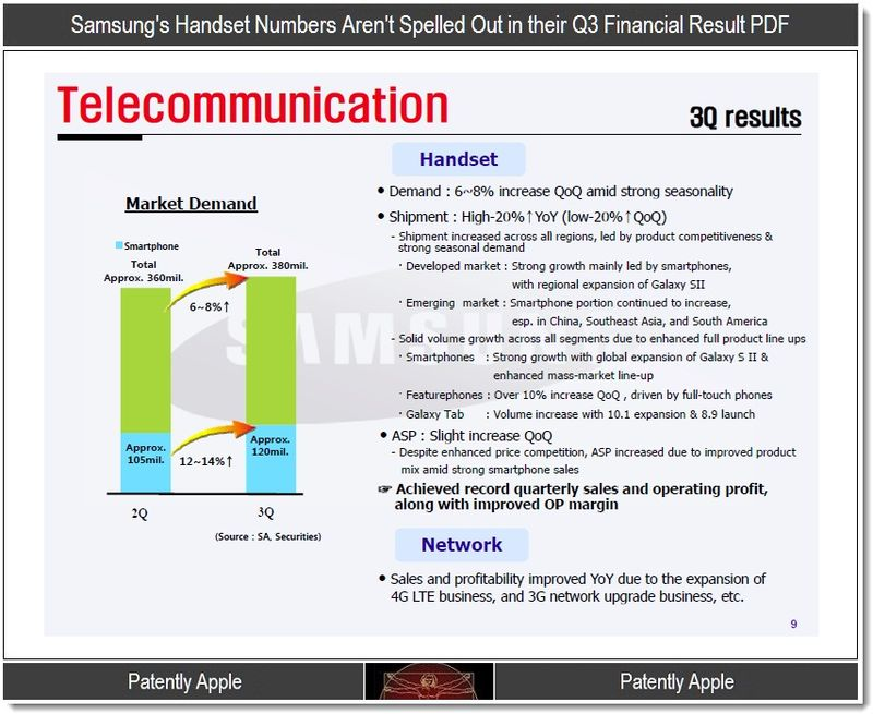 2 - Samsung Q3 2011 financial results PDF doesn't break out phone set stats
