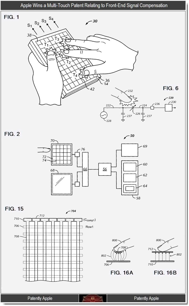 2 - Apple wins a multi-touch patent relating to front end signal compensation