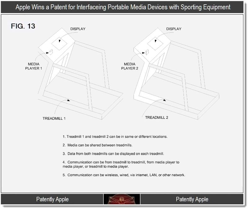 3 - Apple Wins a Patent for Interfacing Portable Media Devices with Sporting Equipment