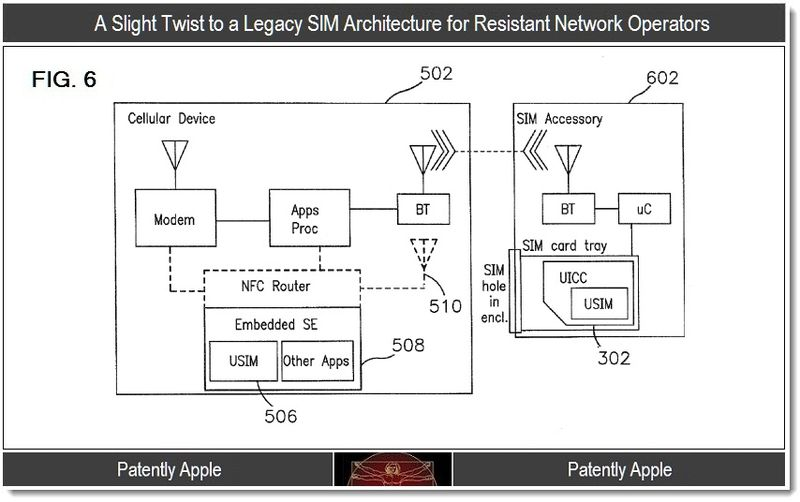 3 - twist to legacy sim architecture