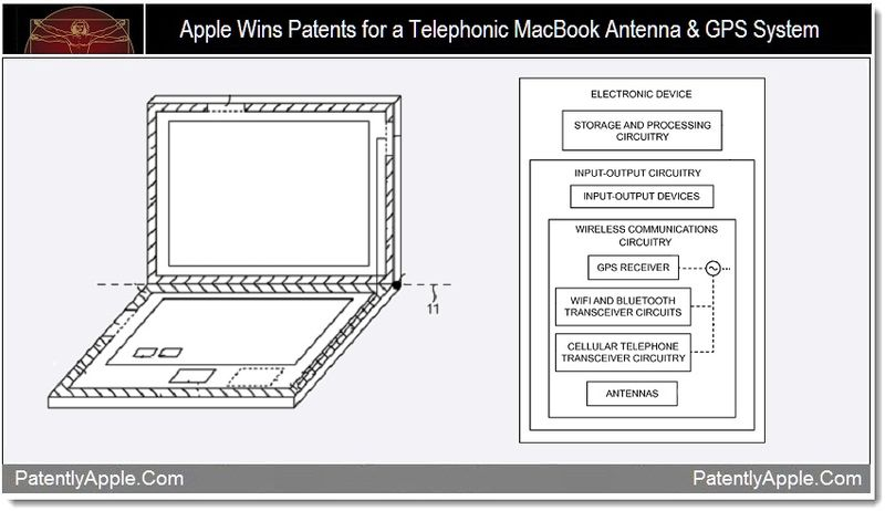 1 - Apple wins patents for a telephonic macbook antenna & GPS system
