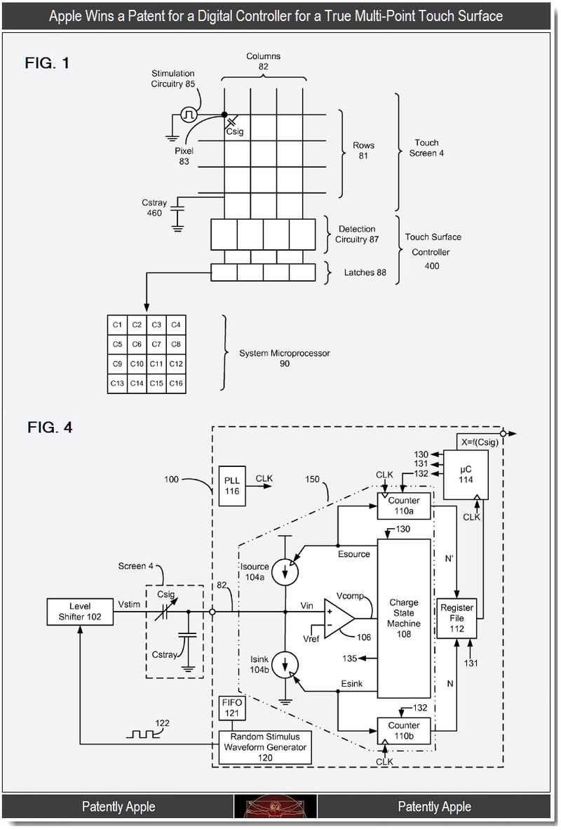 2 - Apple Wins patent for true multi-point touch surface digital controller