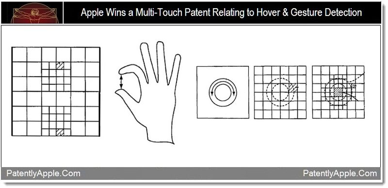 1 - Apple wins a multitouch patent relating to hover and gesture detection