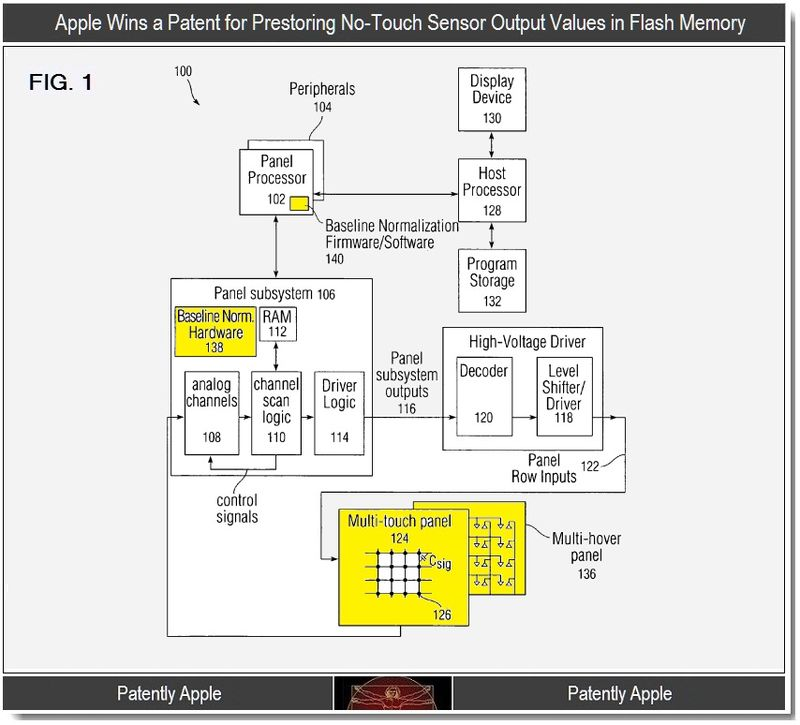 2 - Apple, prestoring no-touch sensor output values in flash